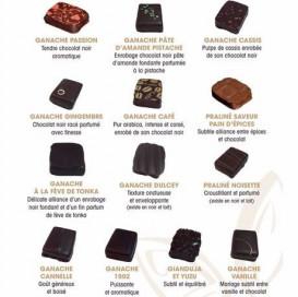 Ballotin de Chocolats Au Régal Breton